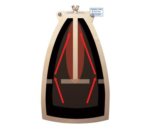 Акустическая система Wharfedale Diamond 9.5 blackwood